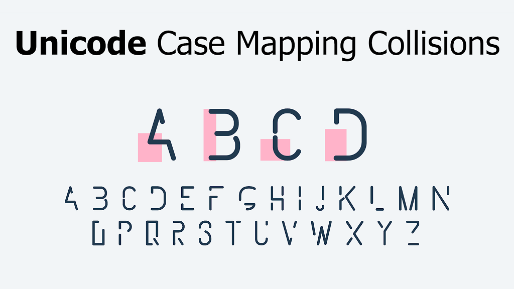 Unicode Case Mapping Collisions