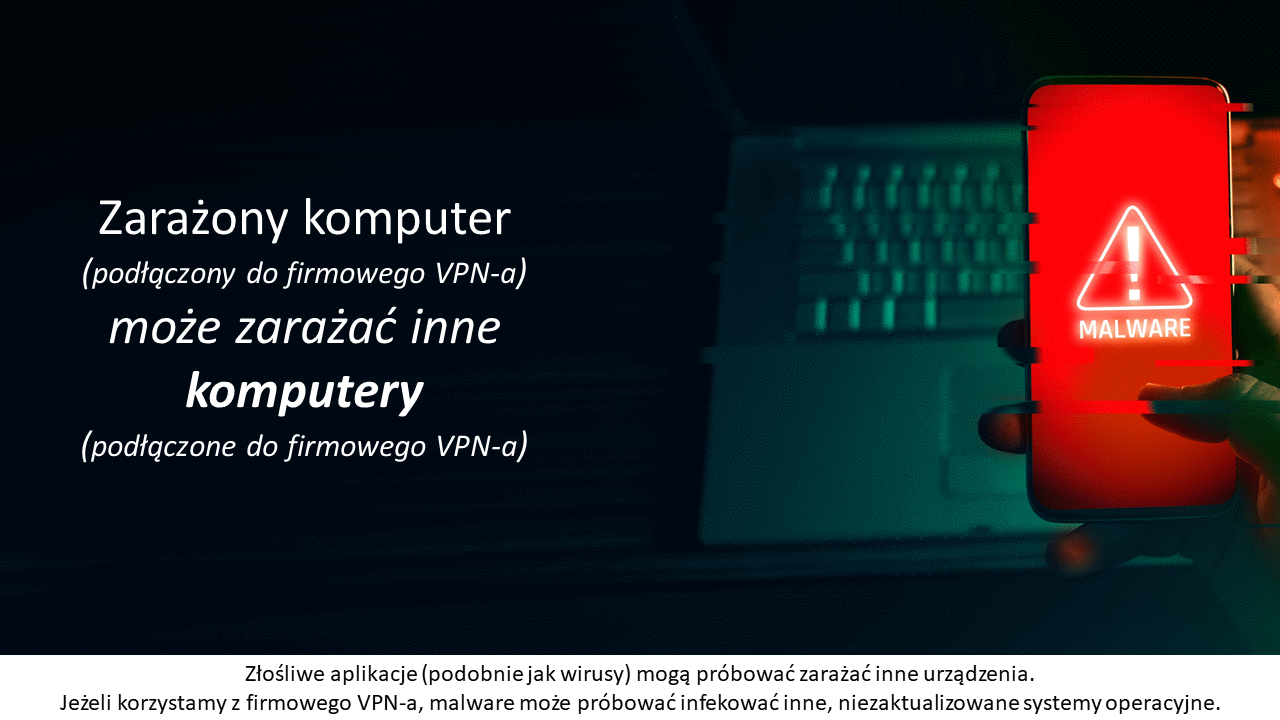 Komputer zarażony złośliwym oprogramowaniem może zarażać inne komputery